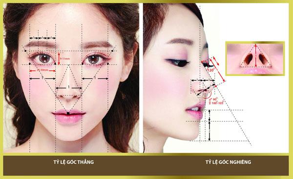 Nâng mũi cấu trúc căn cơ