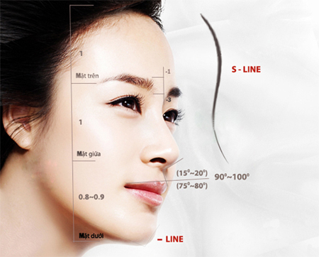 Phẫu thuật nâng mũi cấu trúc